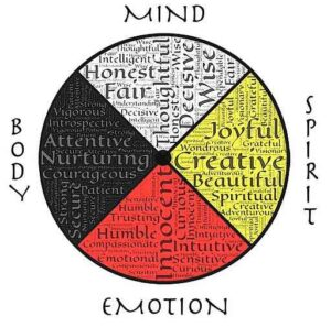 A picture of the Medicine Wheel
